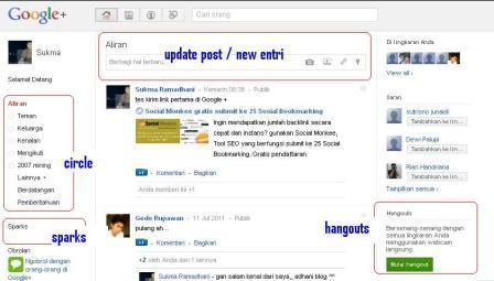 Tampilan home Google +