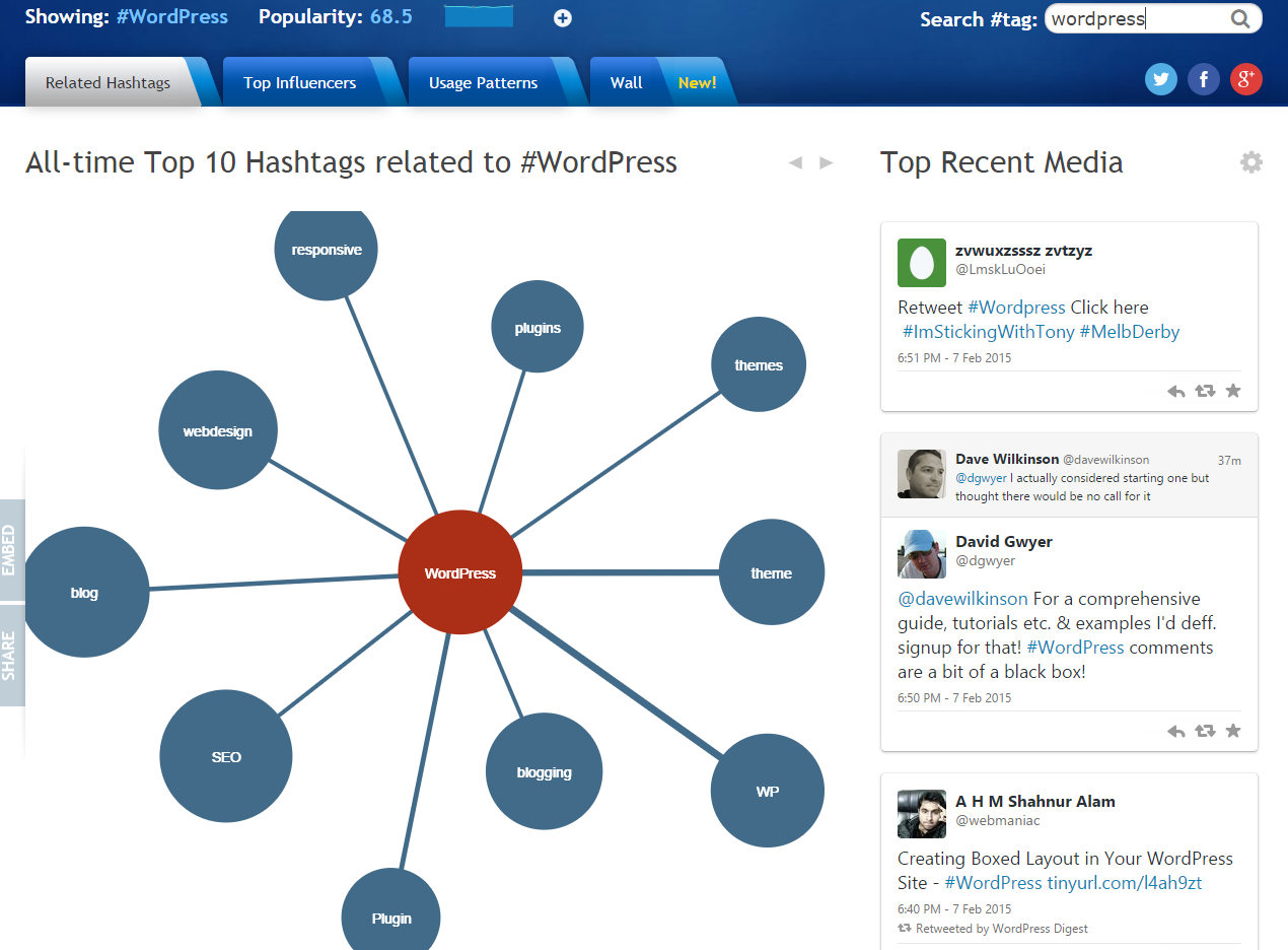 Hashtagify.me   Search And Find The Best Twitter Hashtags   Free