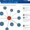 4 Aplikasi Tracking dan Analytic Hashtag Twitter